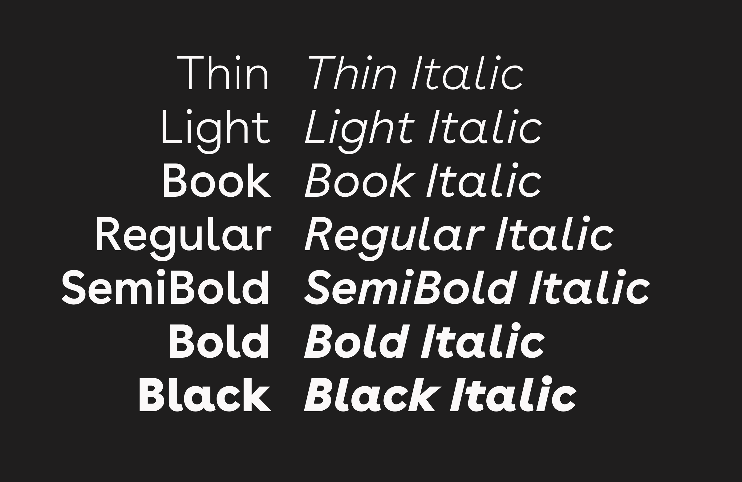 Ideas of Modern Fonts