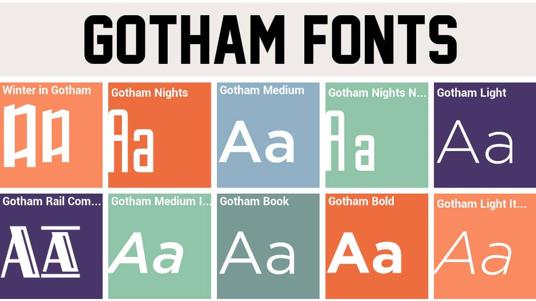 The Most Common Font Types Used By Most People.